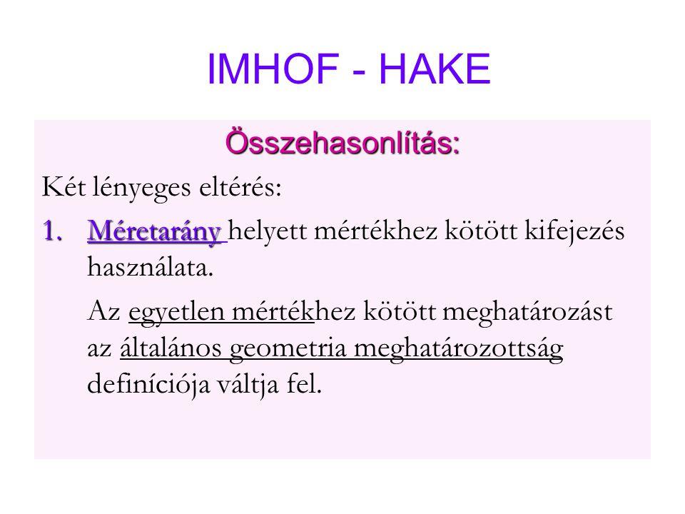 IMHOF - HAKE Összehasonlítás: Két lényeges eltérés: