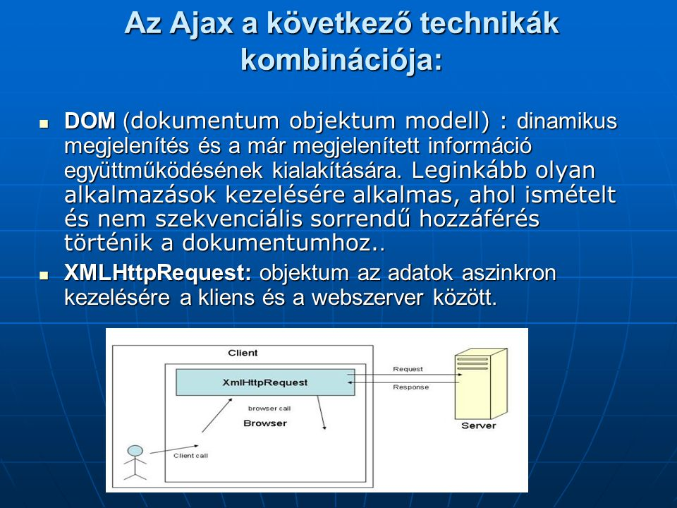 Az Ajax a következő technikák kombinációja: