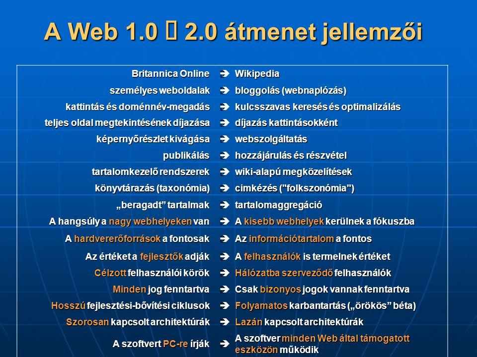 A Web 1.0 è 2.0 átmenet jellemzői