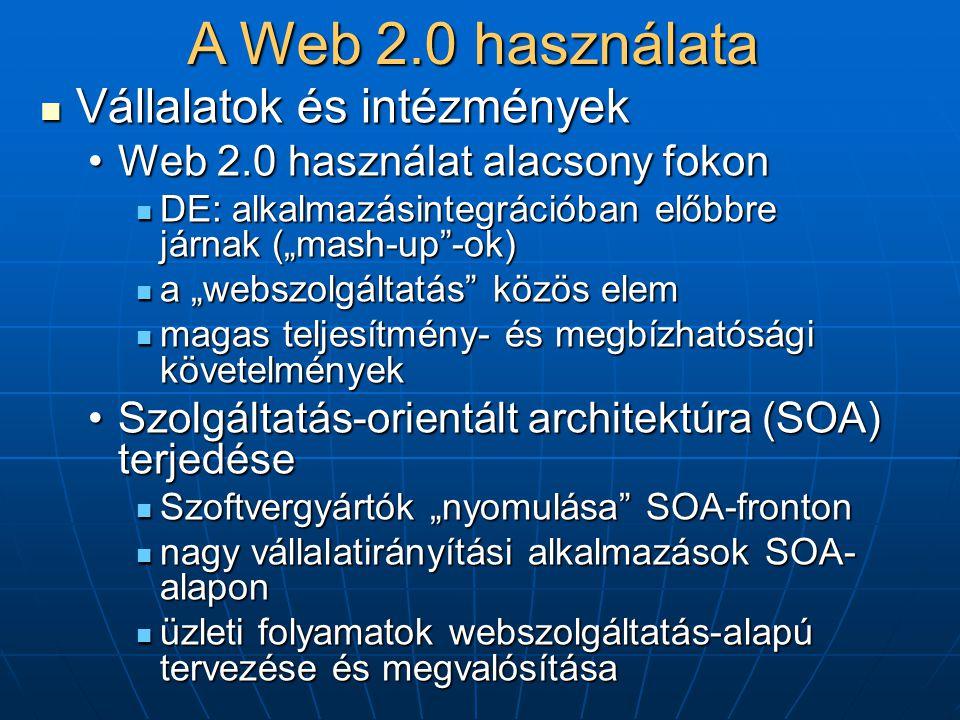 A Web 2.0 használata Vállalatok és intézmények