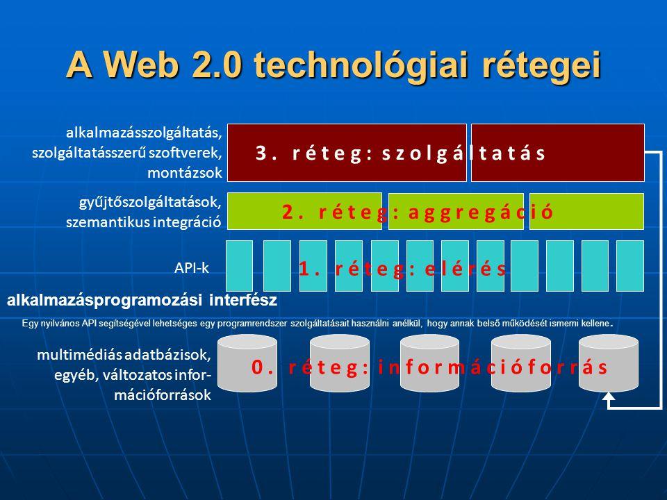 A Web 2.0 technológiai rétegei