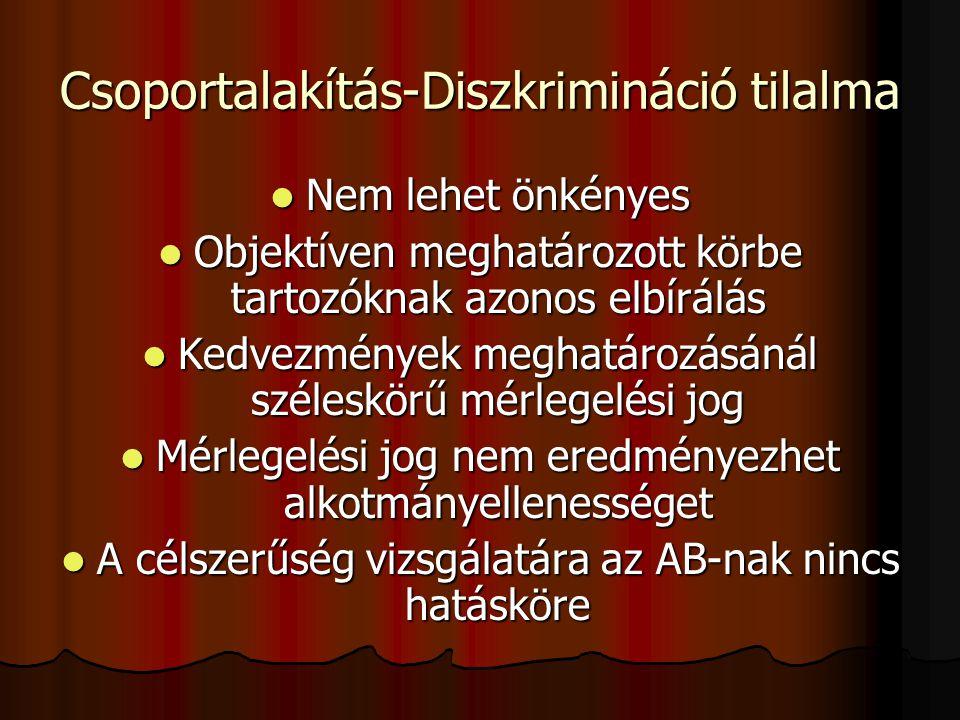 Csoportalakítás-Diszkrimináció tilalma