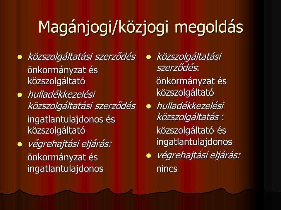 Magánjogi/közjogi megoldás