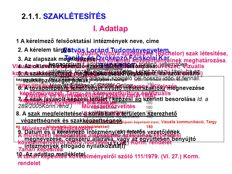 2.1.1. SZAKLÉTESÍTÉS I. Adatlap Eötvös Loránd Tudományegyetem,