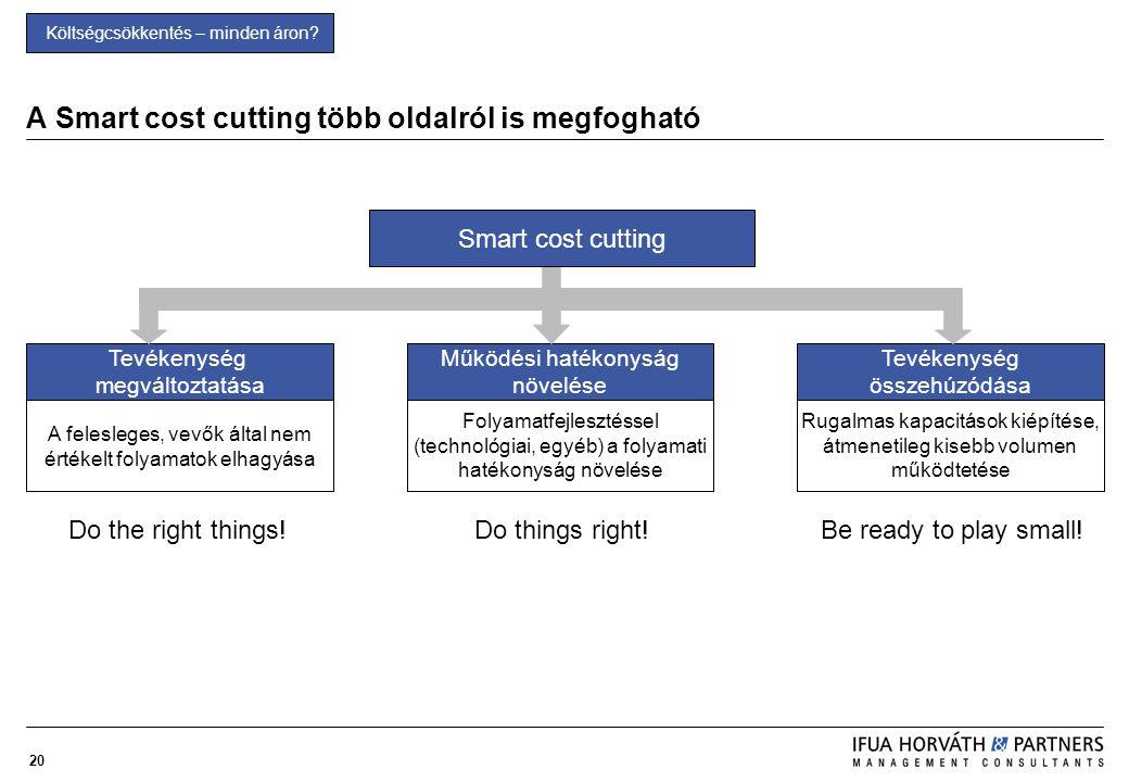 A Smart cost cutting több oldalról is megfogható