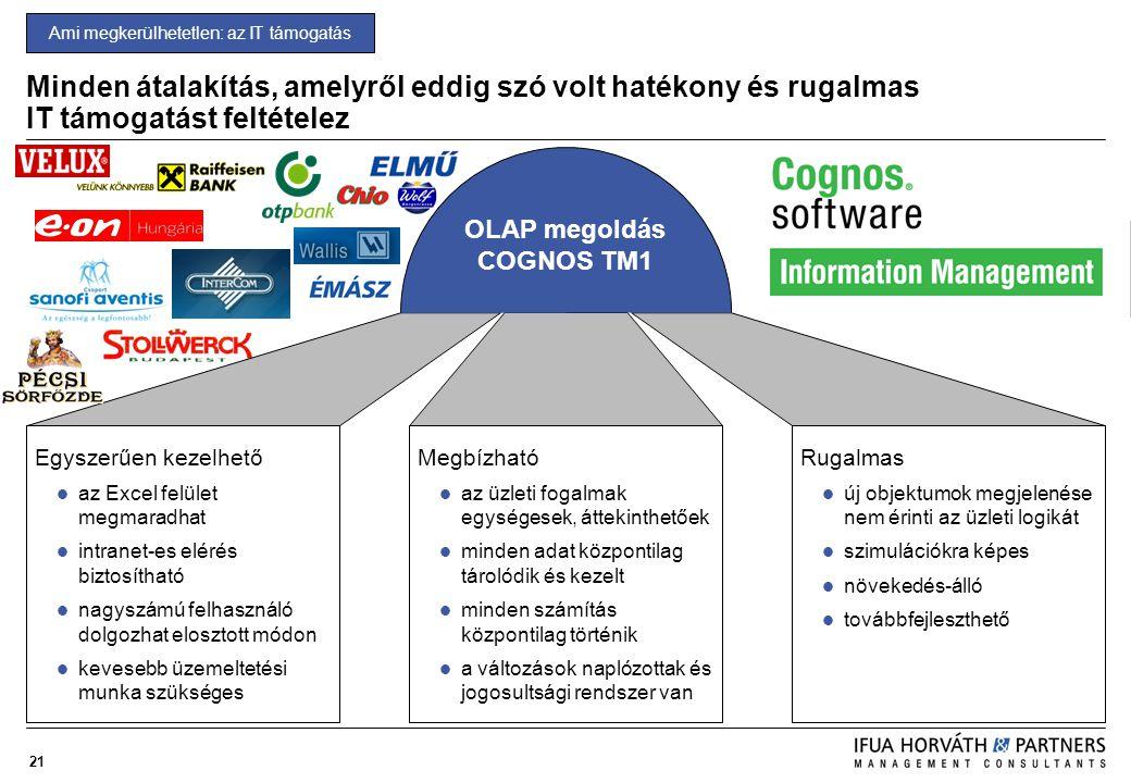 OLAP megoldás COGNOS TM1