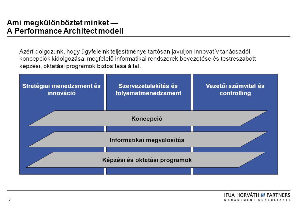Ami megkülönböztet minket — A Performance Architect modell