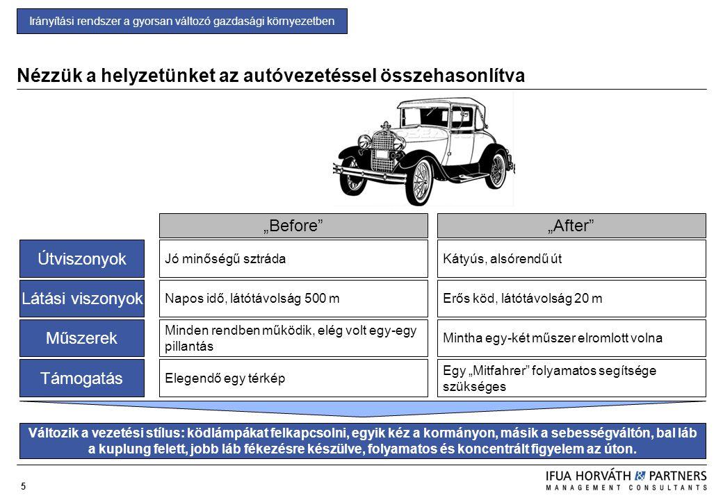Nézzük a helyzetünket az autóvezetéssel összehasonlítva