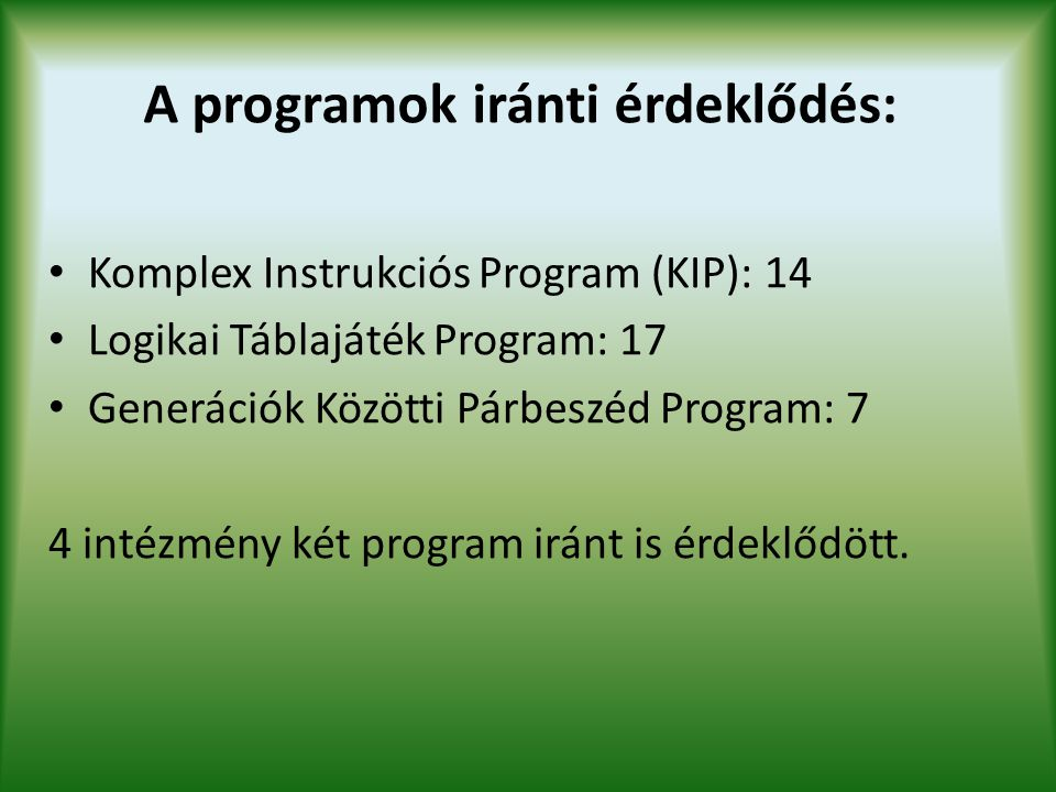 A programok iránti érdeklődés: