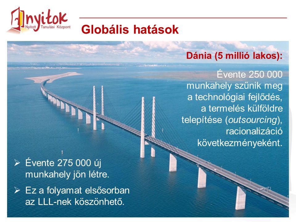 Globális hatások Dánia (5 millió lakos):