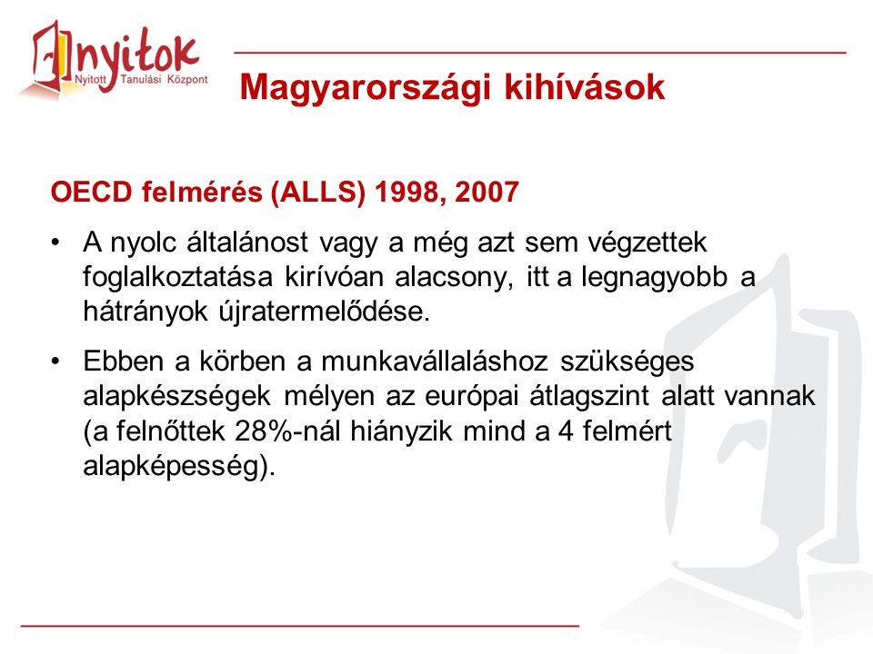 Magyarországi kihívások