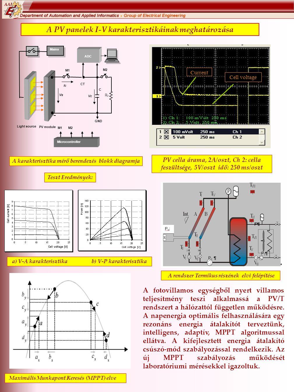 A PV panelek I-V karakterisztikáinak meghatározása