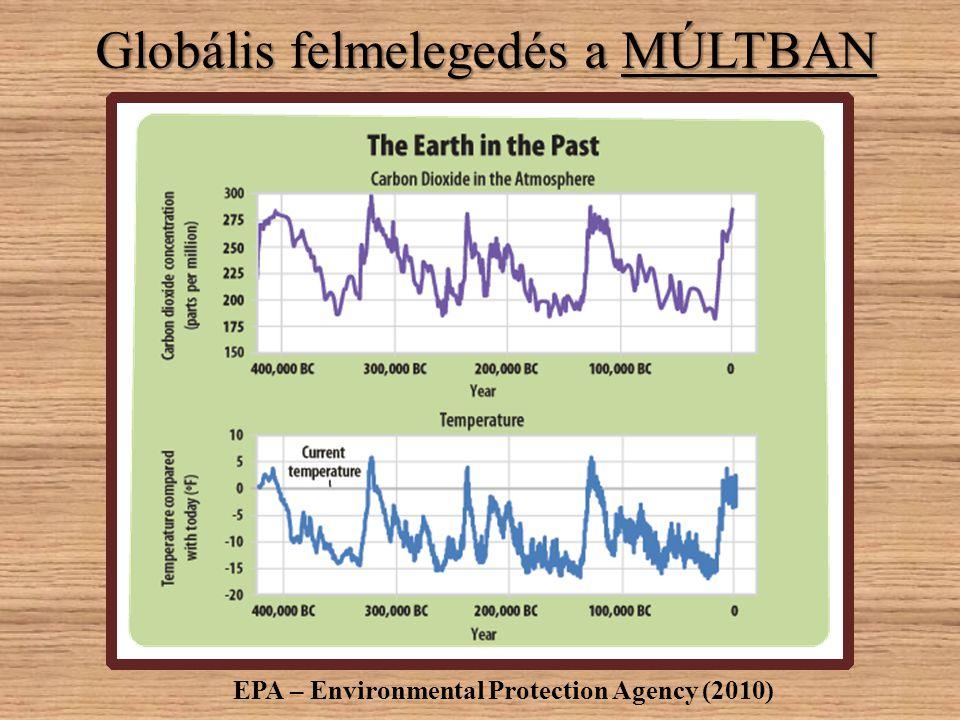 Globális felmelegedés a MÚLTBAN