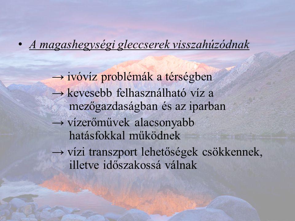 A magashegységi gleccserek visszahúzódnak