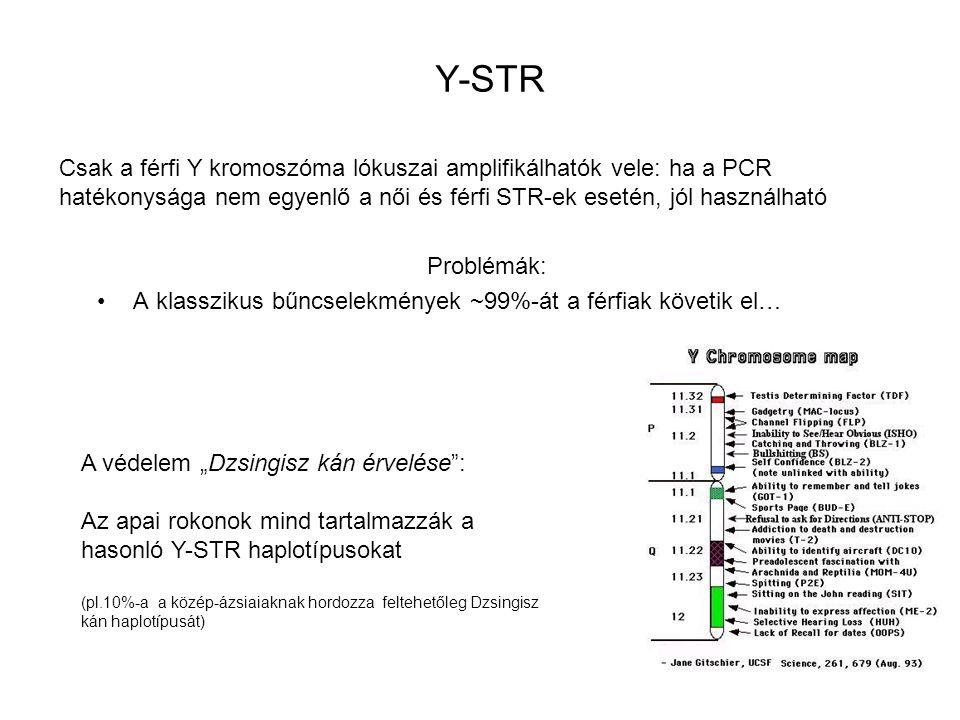 Y-STR Csak a férfi Y kromoszóma lókuszai amplifikálhatók vele: ha a PCR hatékonysága nem egyenlő a női és férfi STR-ek esetén, jól használható.