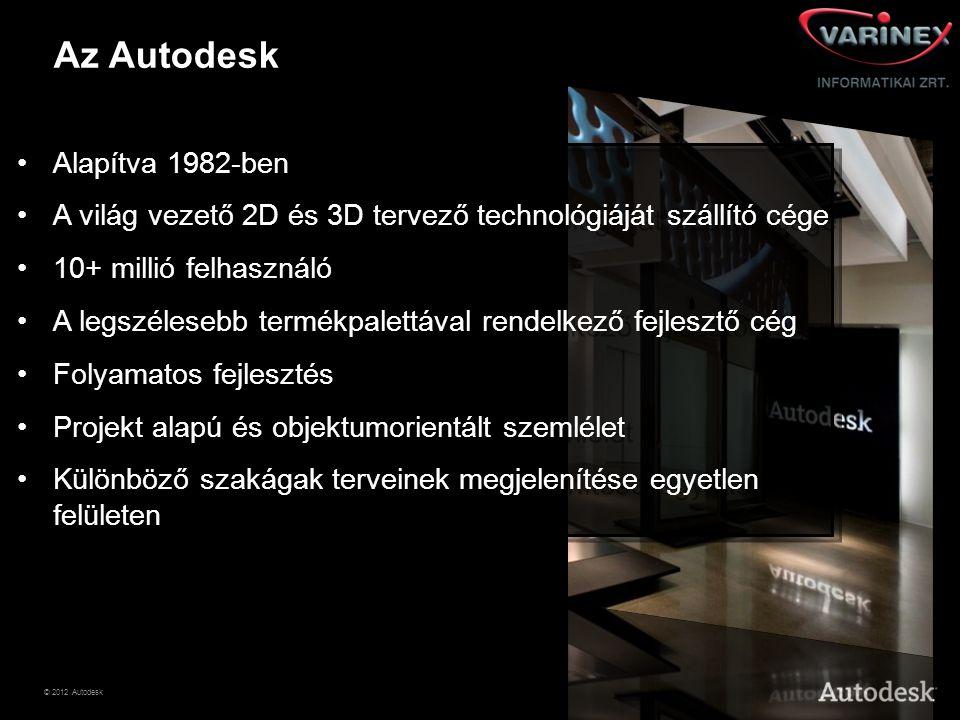 Az Autodesk Alapítva 1982-ben