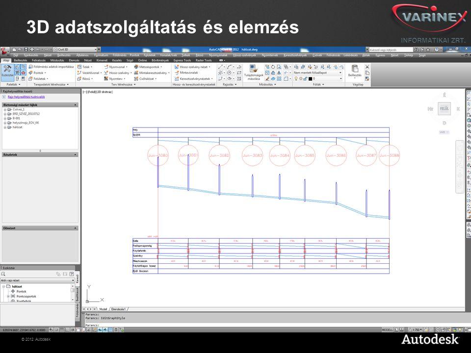 3D adatszolgáltatás és elemzés