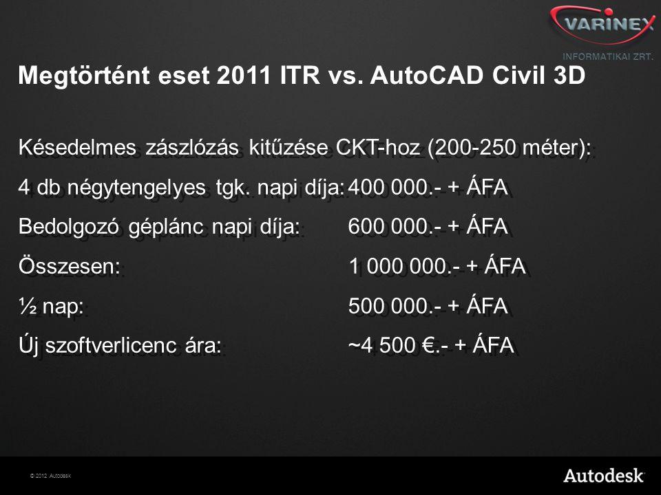 Megtörtént eset 2011 ITR vs. AutoCAD Civil 3D
