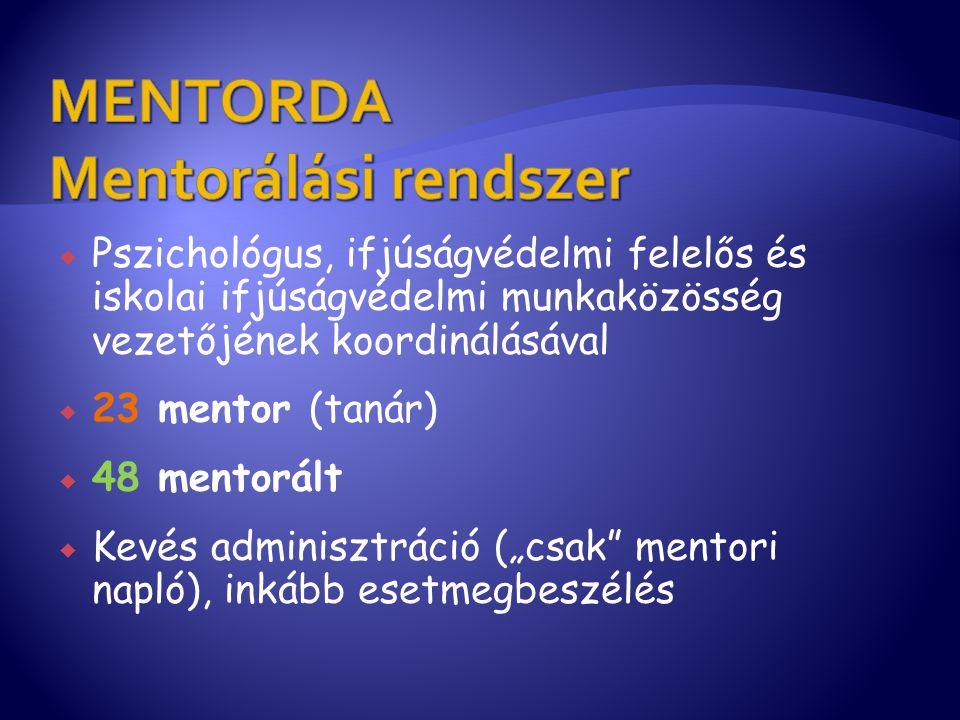 MENTORDA Mentorálási rendszer