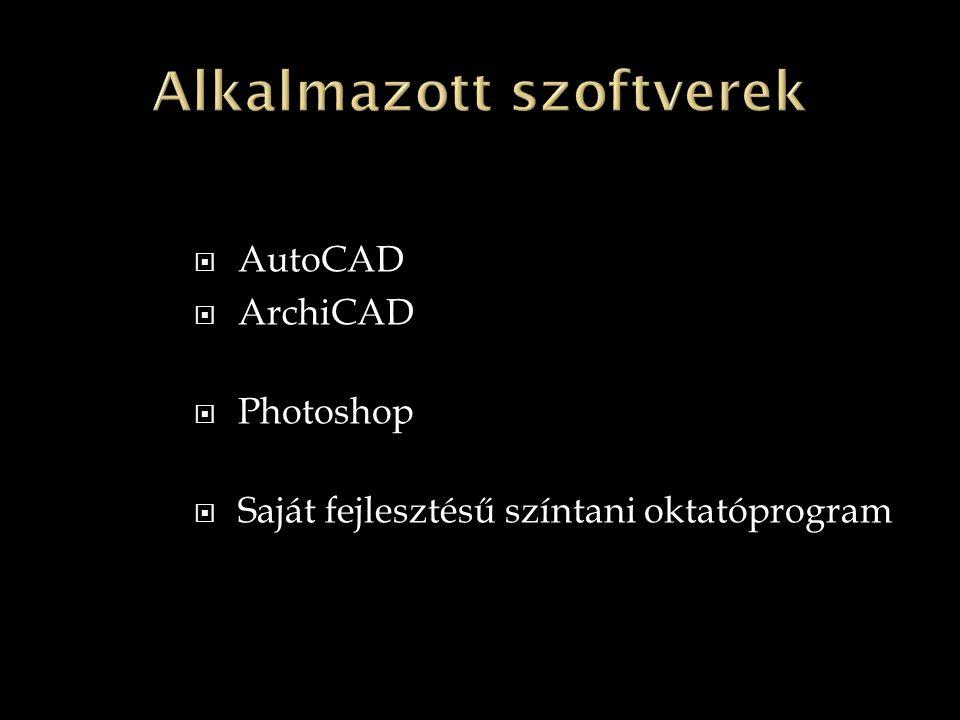 Alkalmazott szoftverek