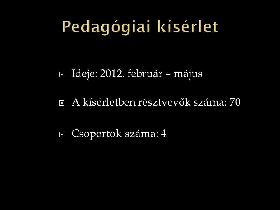 Pedagógiai kísérlet Ideje: 2012. február – május