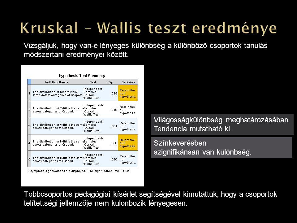 Kruskal – Wallis teszt eredménye