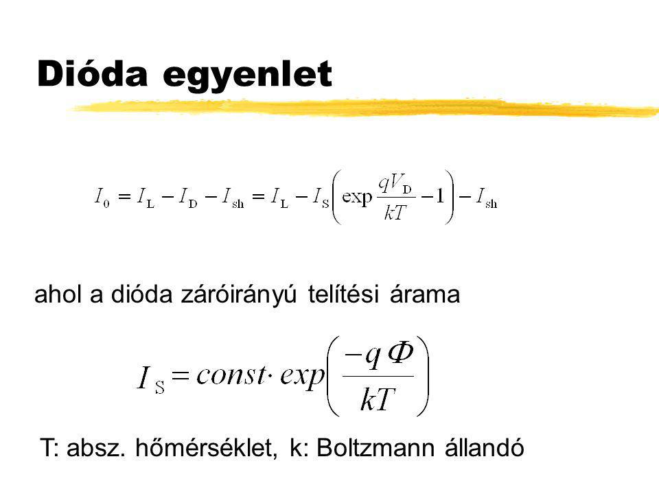 Dióda egyenlet ahol a dióda záróirányú telítési árama