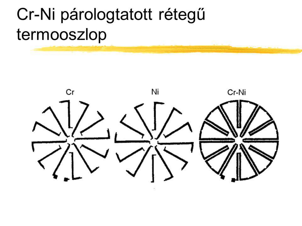 Cr-Ni párologtatott rétegű termooszlop