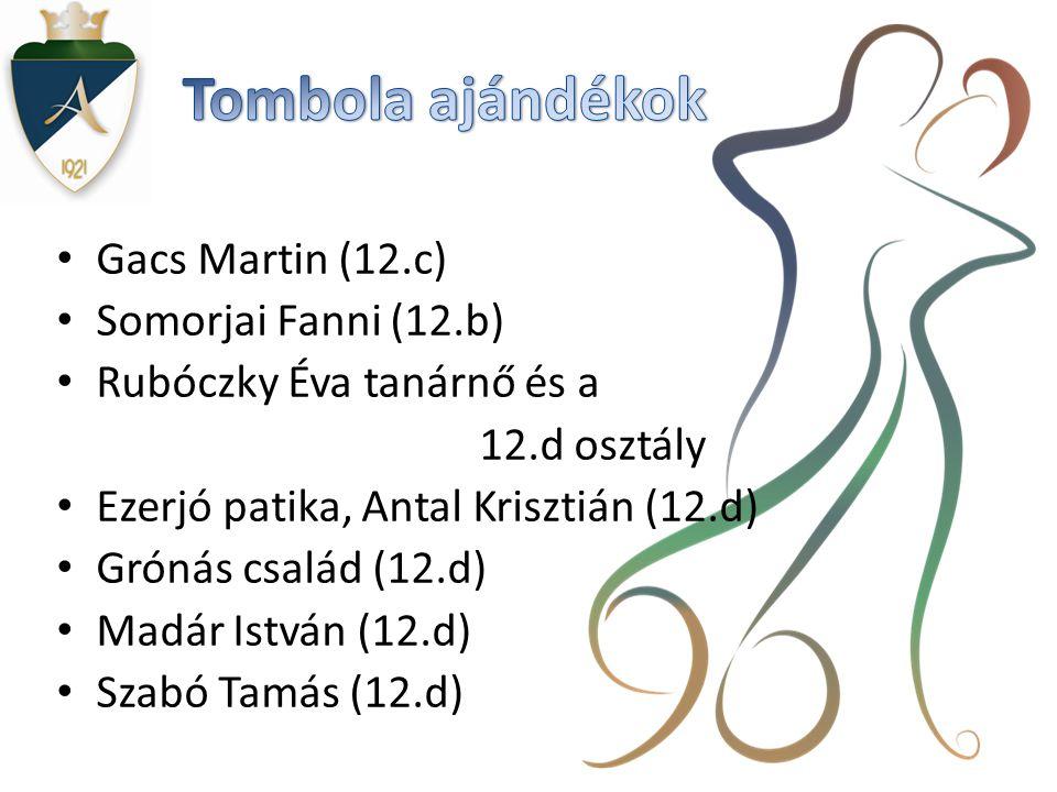 Tombola ajándékok Gacs Martin (12.c) Somorjai Fanni (12.b)
