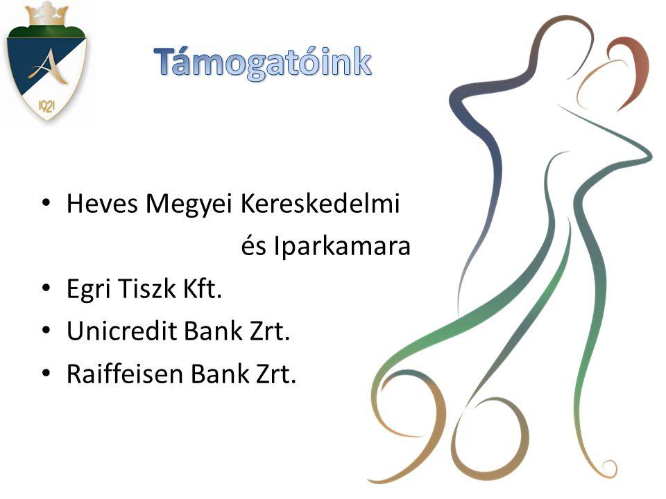 Támogatóink Heves Megyei Kereskedelmi és Iparkamara Egri Tiszk Kft.