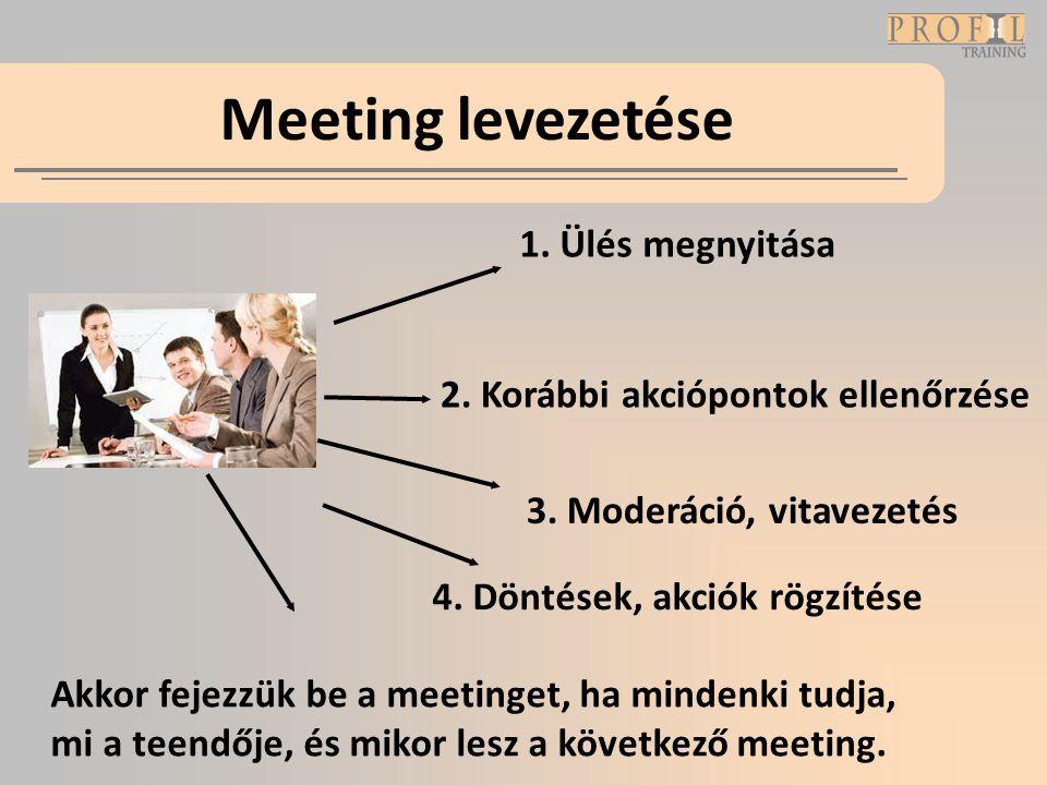 Meeting levezetése 1. Ülés megnyitása