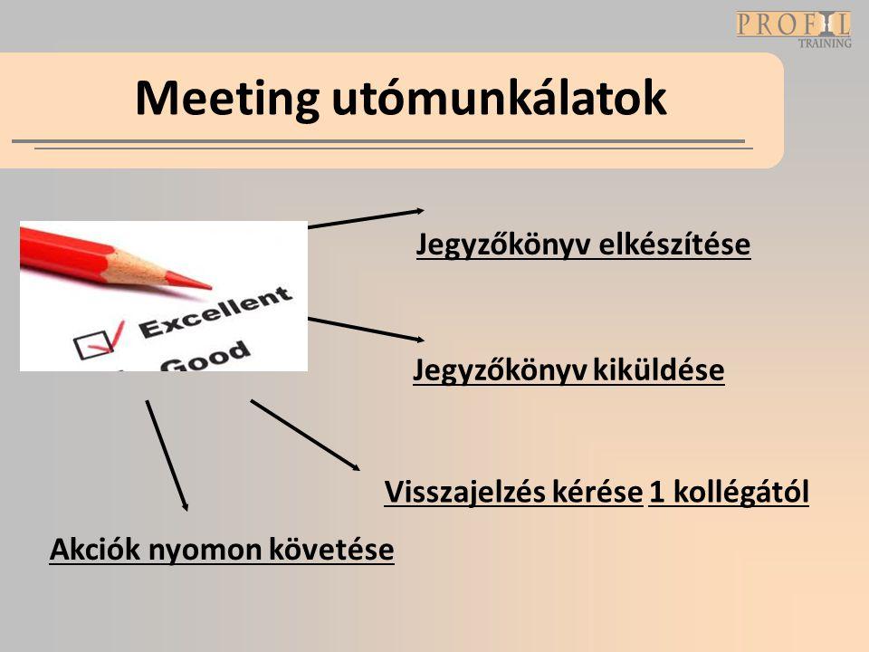 Meeting utómunkálatok