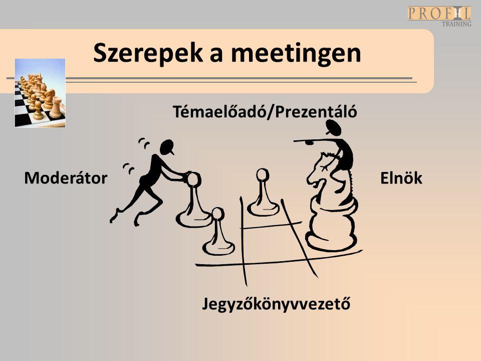 Szerepek a meetingen Témaelőadó/Prezentáló Moderátor Elnök
