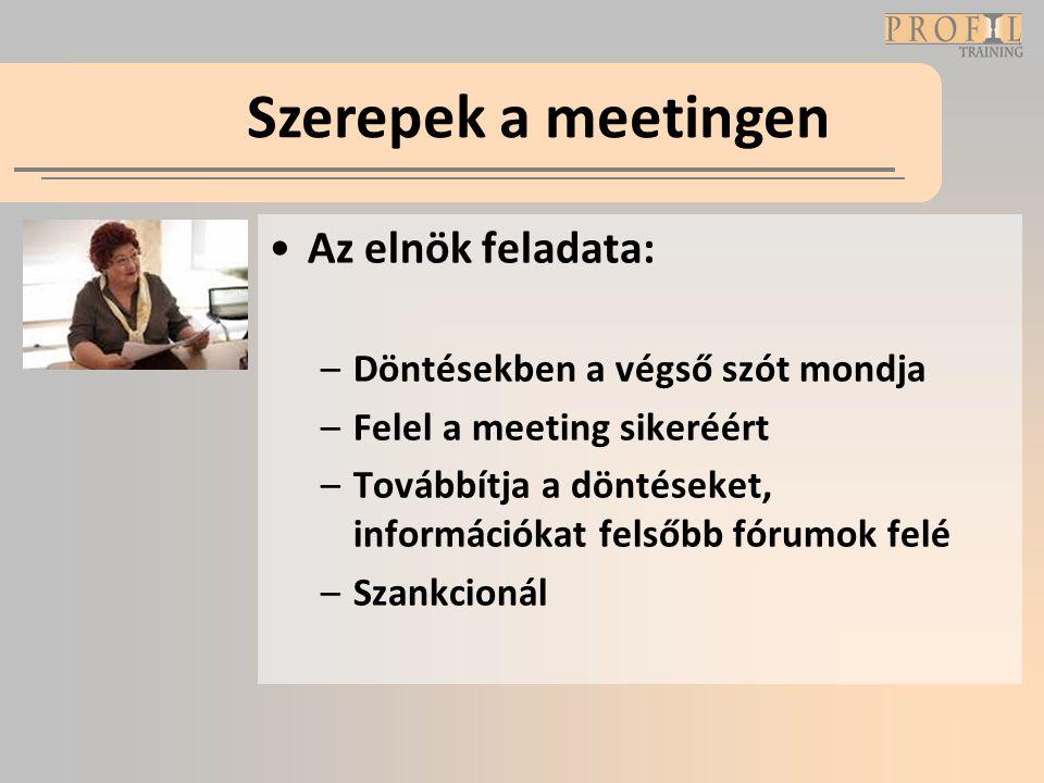 Szerepek a meetingen Az elnök feladata: