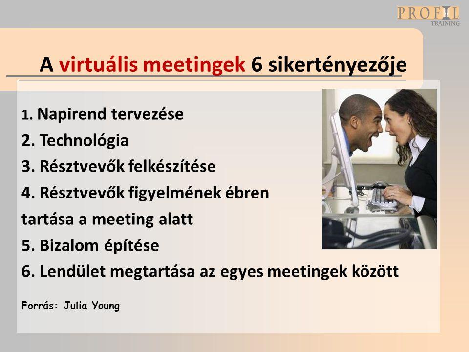 A virtuális meetingek 6 sikertényezője