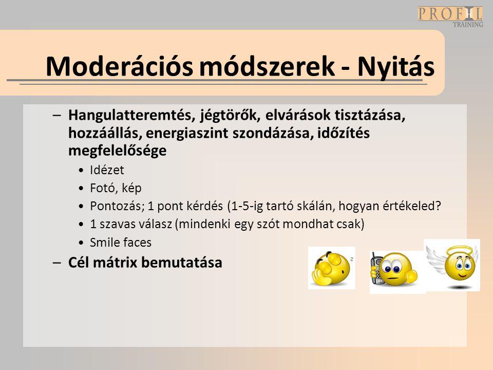 Moderációs módszerek - Nyitás