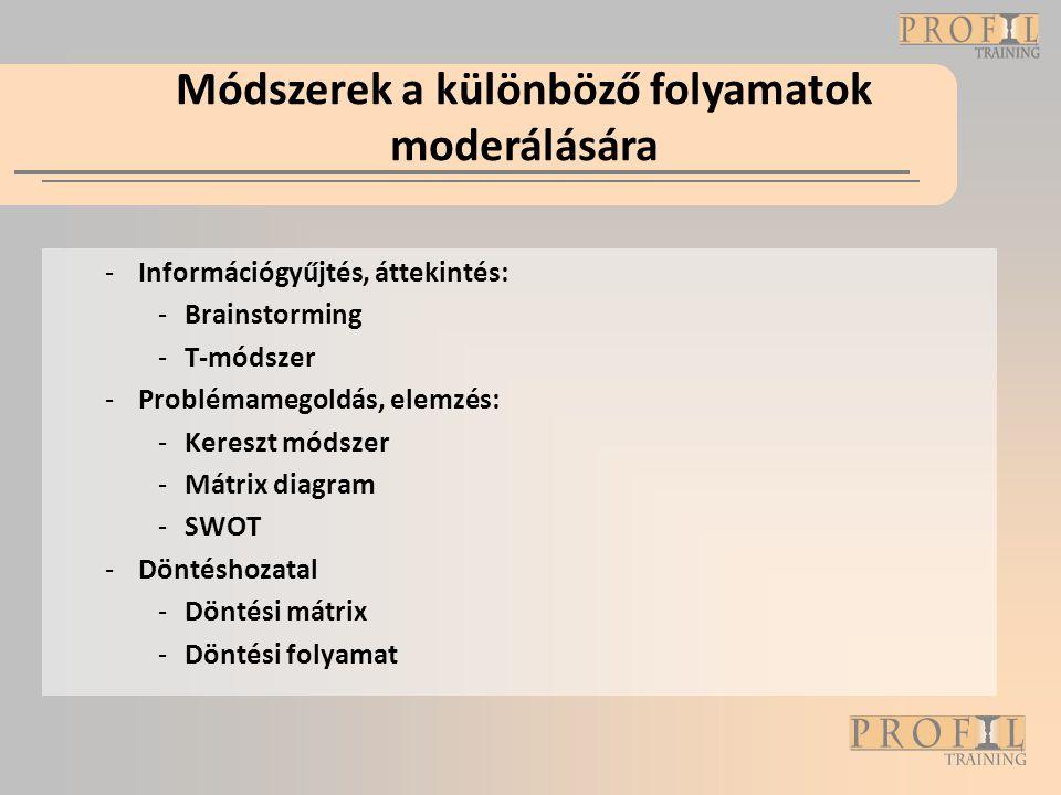 Módszerek a különböző folyamatok moderálására