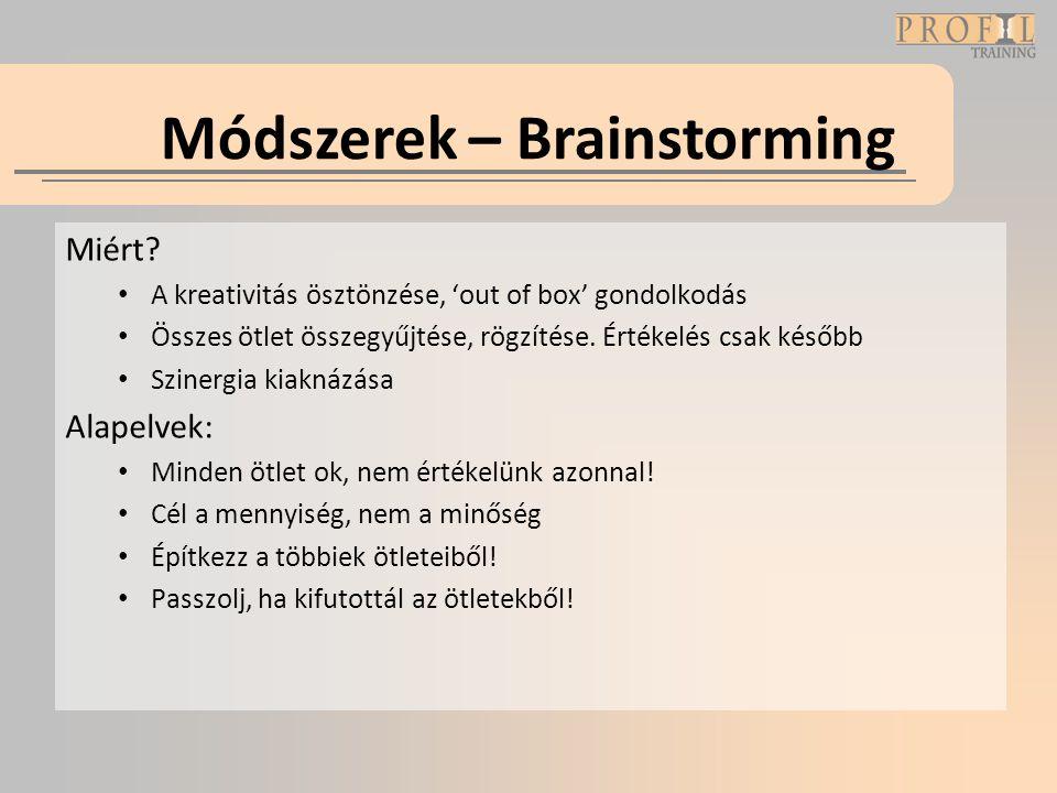 Módszerek – Brainstorming