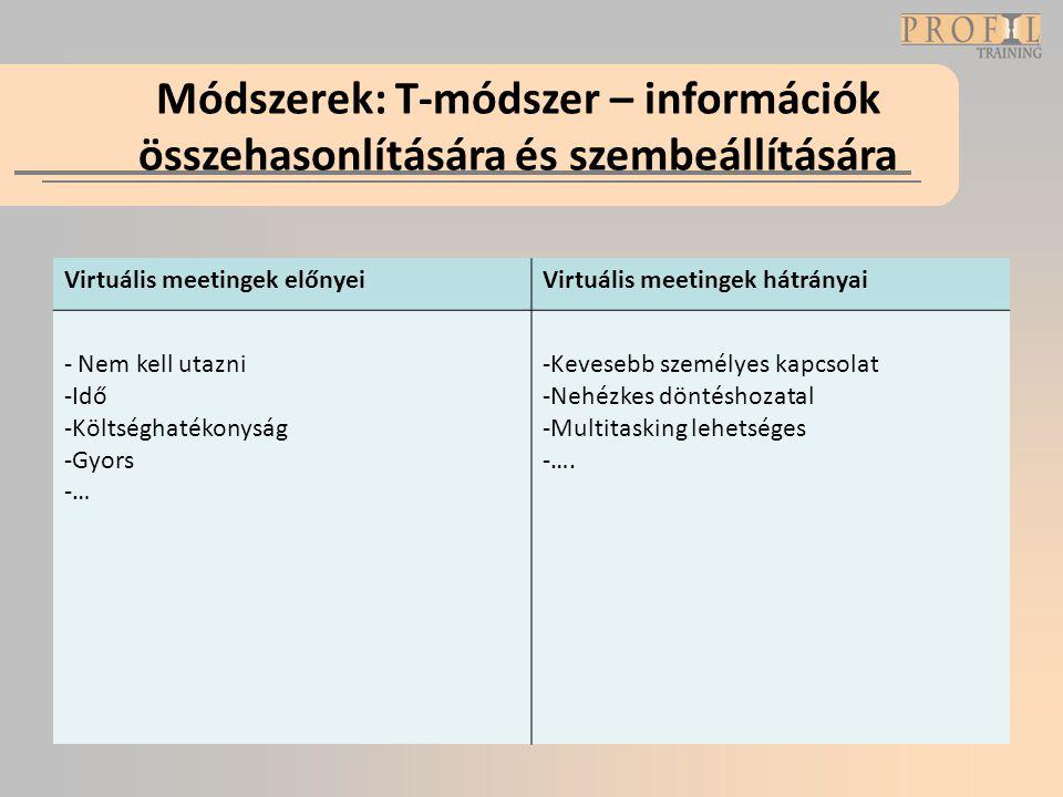 Módszerek: T-módszer – információk összehasonlítására és szembeállítására