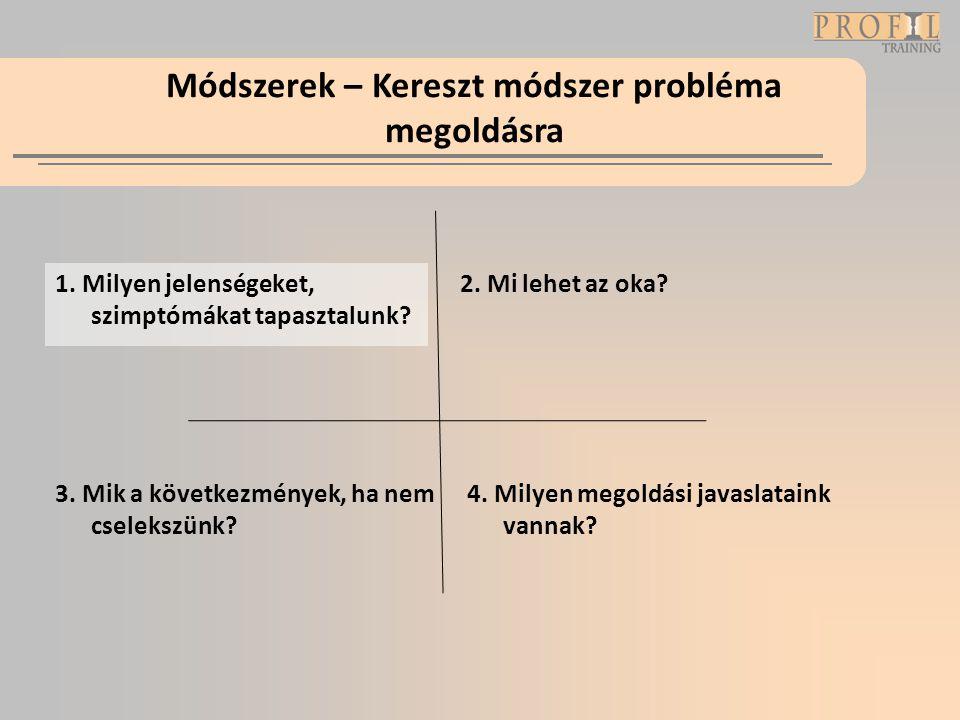 Módszerek – Kereszt módszer probléma megoldásra