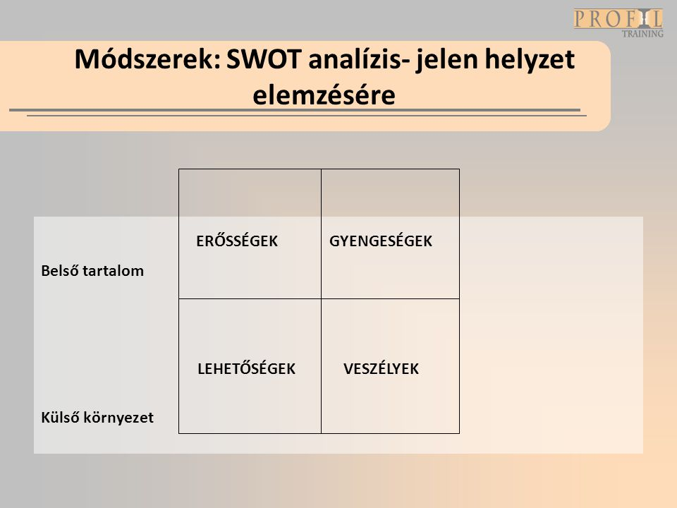 Módszerek: SWOT analízis- jelen helyzet elemzésére