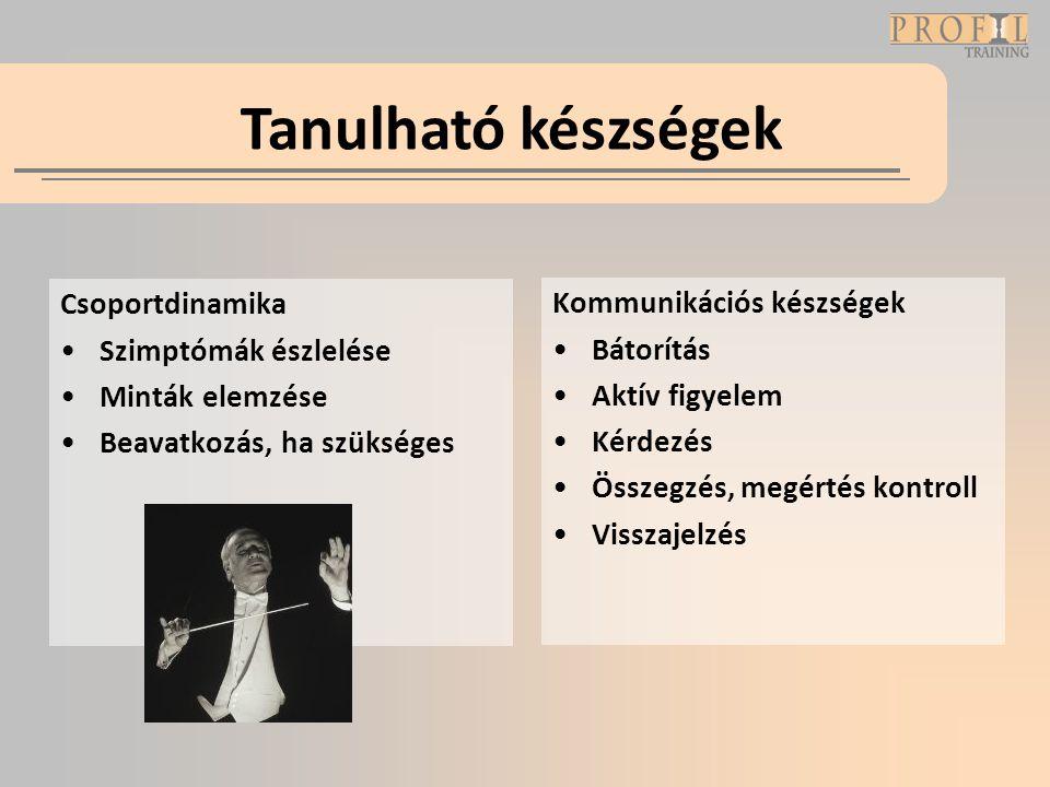 Tanulható készségek Csoportdinamika Szimptómák észlelése