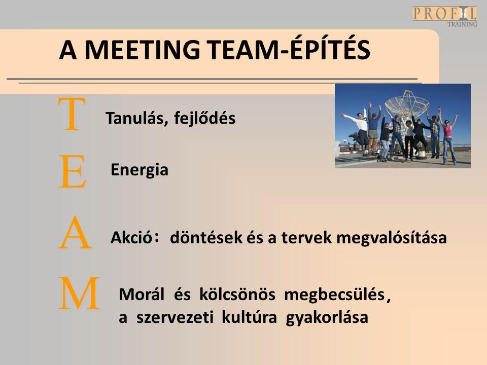 T E A M A MEETING TEAM-ÉPÍTÉS Tanulás, fejlődés Energia