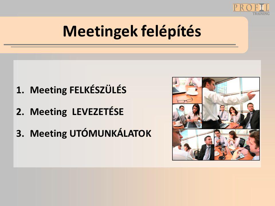 Meetingek felépítés Meeting FELKÉSZÜLÉS Meeting LEVEZETÉSE