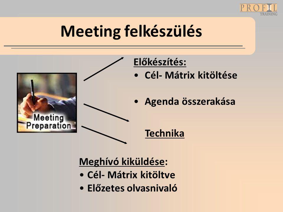 Meeting felkészülés Előkészítés: Cél- Mátrix kitöltése