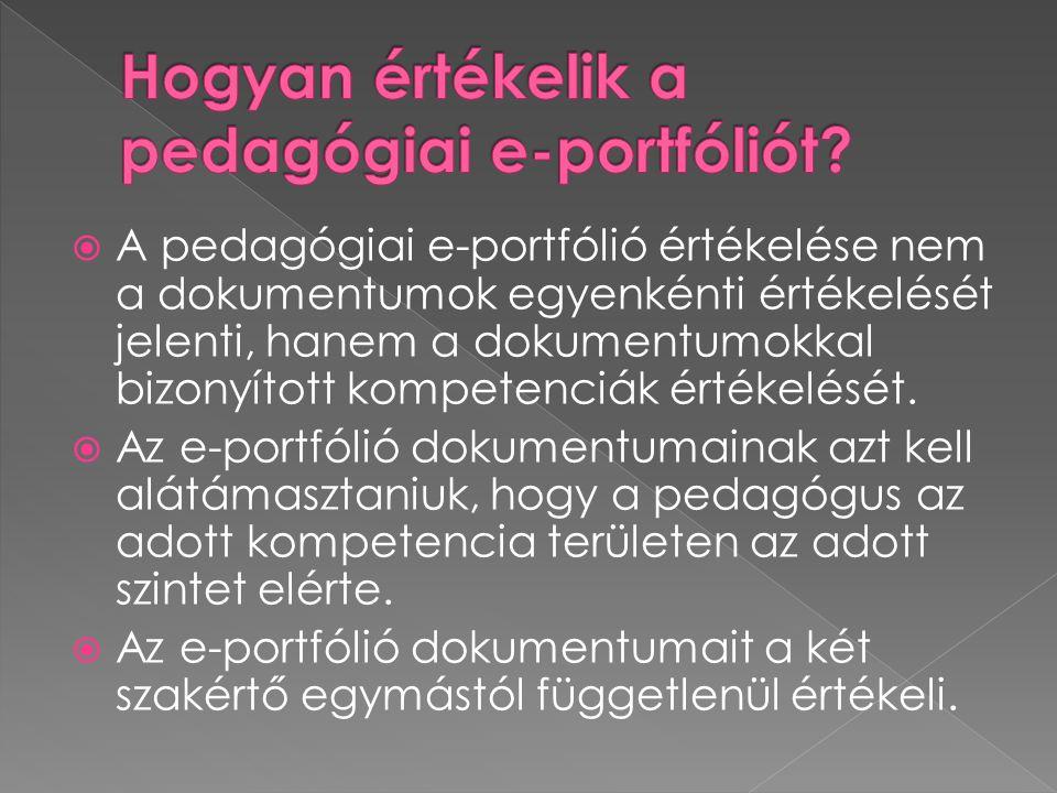 Hogyan értékelik a pedagógiai e-portfóliót