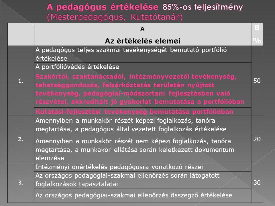 A pedagógus értékelése 85%-os teljesítmény (Mesterpedagógus, Kutatótanár)