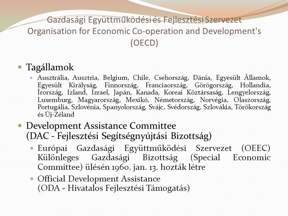 Gazdasági Együttműködési és Fejlesztési Szervezet Organisation for Economic Co-operation and Development s (OECD)