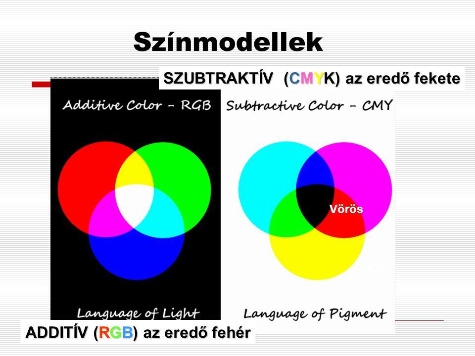 SZUBTRAKTÍV (CMYK) az eredő fekete ADDITÍV (RGB) az eredő fehér