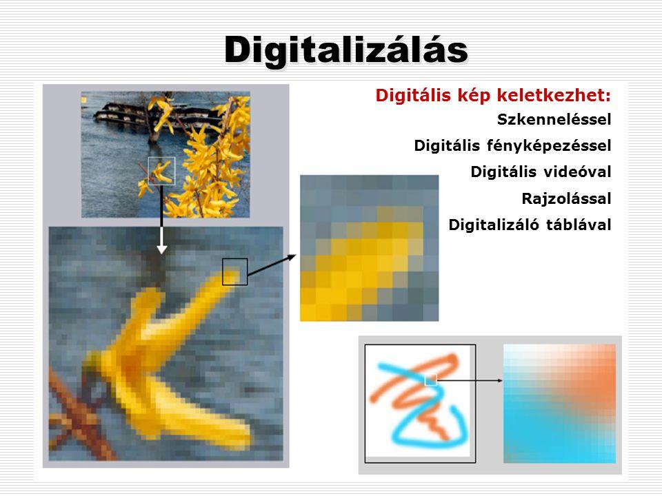 Digitalizálás Digitális kép keletkezhet: Szkenneléssel